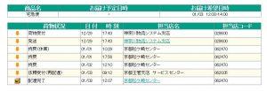 tyaku 2 300x103 - YOOX(ユークス/ヨークス)から商品到着!海外通販だけど返品も簡単に送料も安い。
