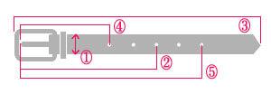belt - 【2020年版】海外ブランドのサイズ変換表ガイド(US, UK, EU対応)靴・アパレルサイズ換算表、国別のインチ、フィード、ヤード表記も。日本サイズとアメリカ、イギリス、ヨーロッパサイズの違いは?ベビーキッズやワイズ表もあり!