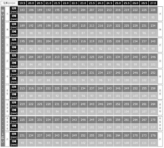 海外ブランド靴のワイズサイズ変換表ガイド 靴幅 海外サイズから日本サイズに変換