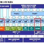 ship 1 150x150 - SHOPBOP(ショップボップ)クーポン&キャンペーンコード 口コミ情報と日本語での買い方、購入方法・個人輸入海外通販SHOPBOP買い物ガイド2020