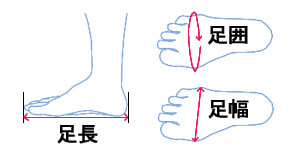 zukai01 - 海外ブランド靴のワイズサイズ変換表ガイド 靴幅 海外サイズから日本サイズに変換